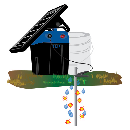 Ground rod drip bucket diagram
