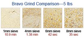 Bravo Grind Comparison