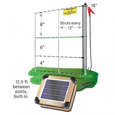 HogNet® 4/18/12 Electric Netting