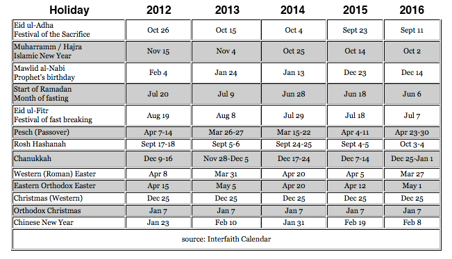 Calendar Holidays.Ethnic Holiday Calendar