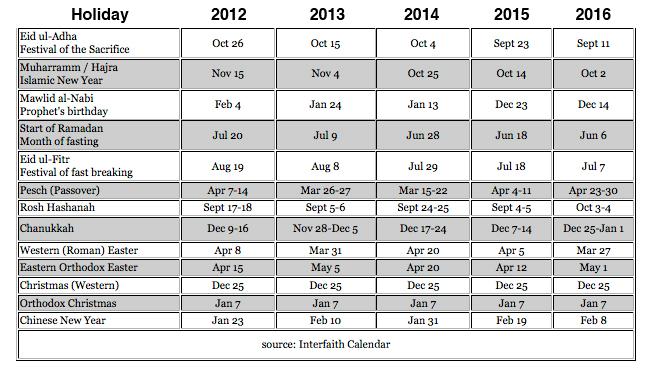 Ethnic Holiday Calendar Premier1supplies Sheep Guide